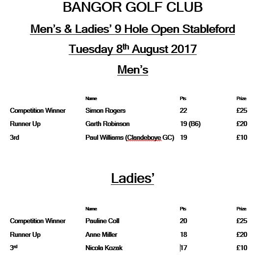 bangor golf ladies section